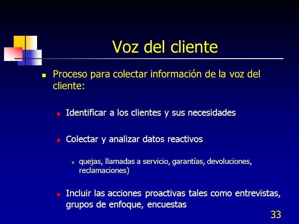 33 Voz del cliente Proceso para colectar información de la voz del cliente: Identificar a los clientes y sus necesidades Colectar y analizar datos rea