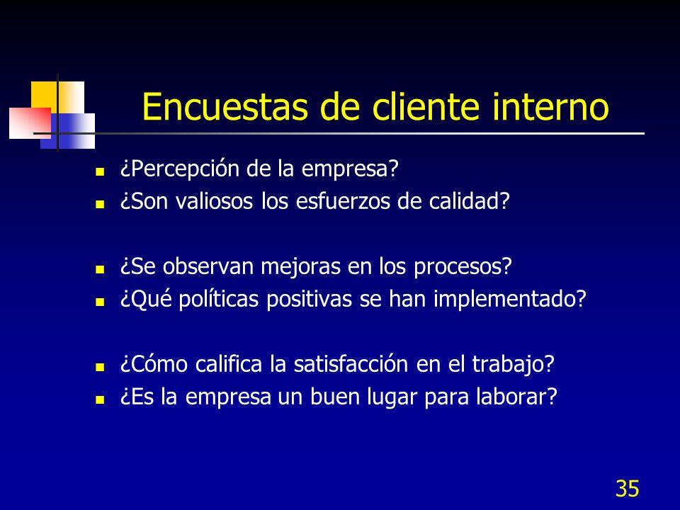 Encuestas de cliente interno ¿Percepción de la empresa.