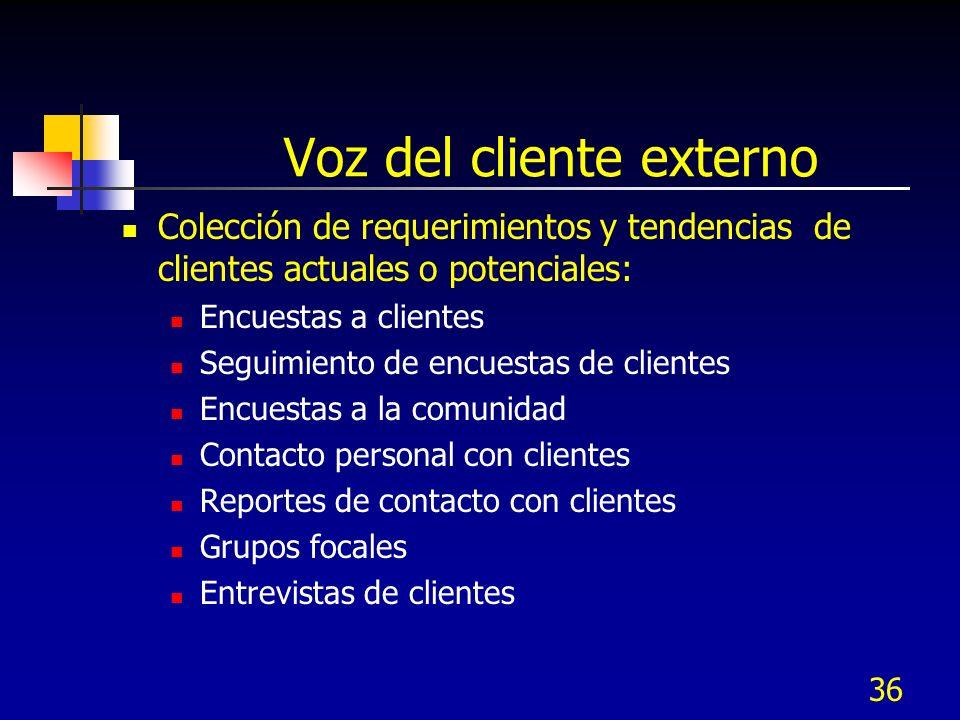 36 Voz del cliente externo Colección de requerimientos y tendencias de clientes actuales o potenciales: Encuestas a clientes Seguimiento de encuestas