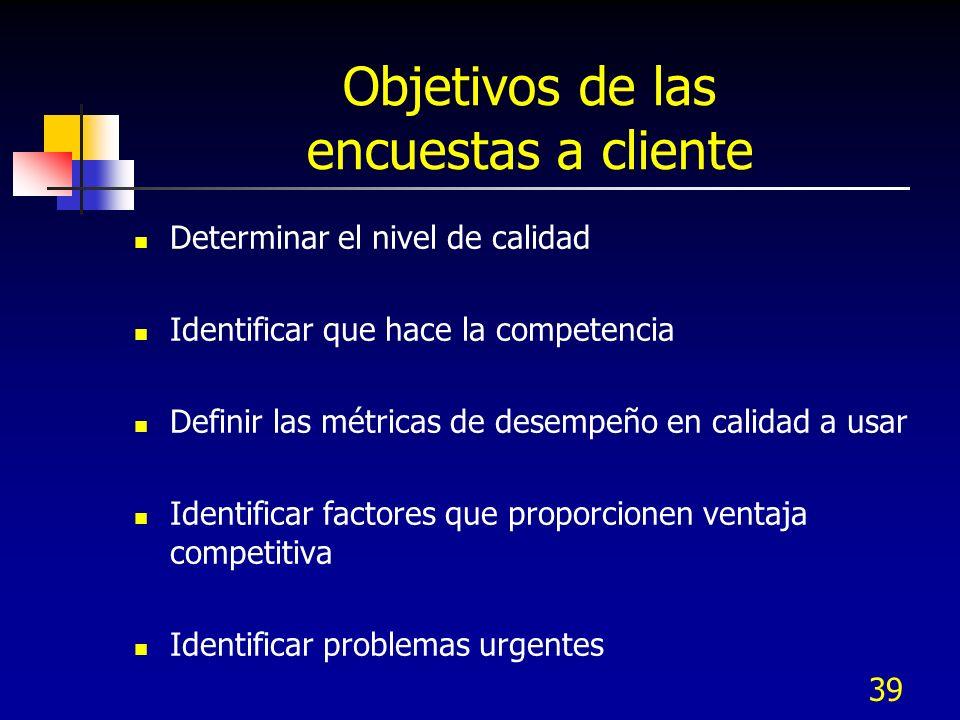 Objetivos de las encuestas a cliente Determinar el nivel de calidad Identificar que hace la competencia Definir las métricas de desempeño en calidad a usar Identificar factores que proporcionen ventaja competitiva Identificar problemas urgentes 39