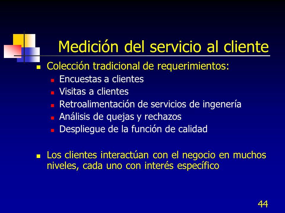 44 Medición del servicio al cliente Colección tradicional de requerimientos: Encuestas a clientes Visitas a clientes Retroalimentación de servicios de
