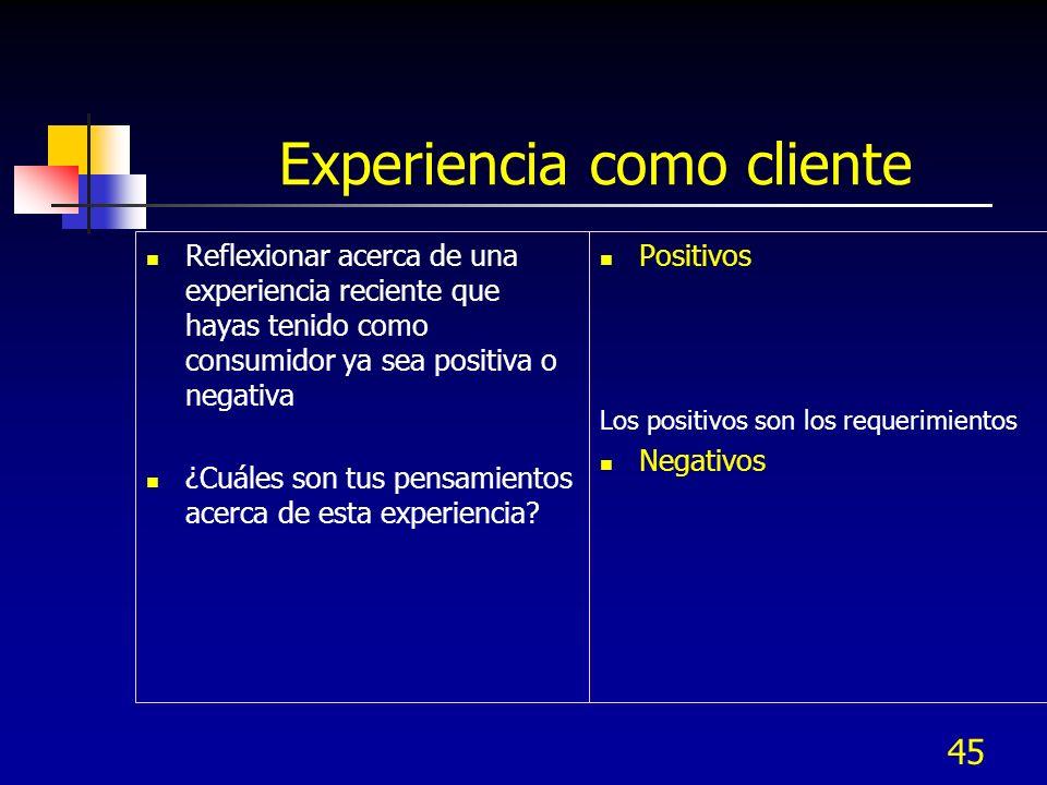Experiencia como cliente Reflexionar acerca de una experiencia reciente que hayas tenido como consumidor ya sea positiva o negativa ¿Cuáles son tus pensamientos acerca de esta experiencia.