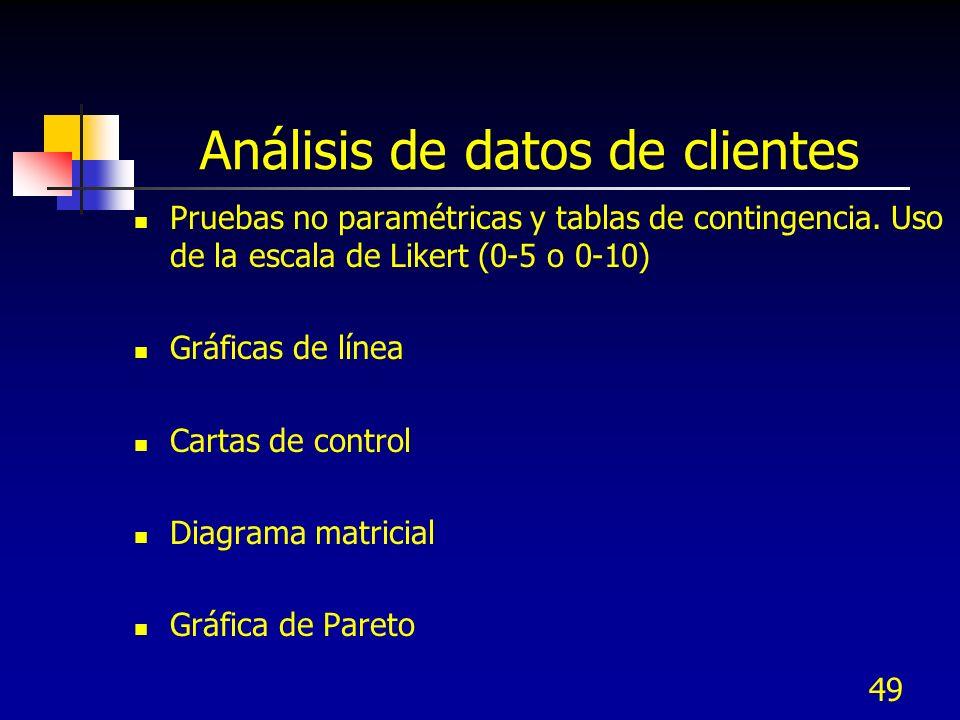 49 Análisis de datos de clientes Pruebas no paramétricas y tablas de contingencia. Uso de la escala de Likert (0-5 o 0-10) Gráficas de línea Cartas de