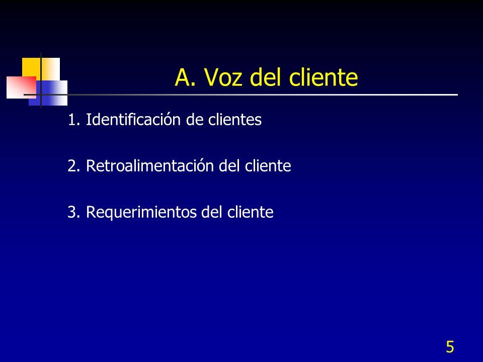 5 A. Voz del cliente 1. Identificación de clientes 2. Retroalimentación del cliente 3. Requerimientos del cliente