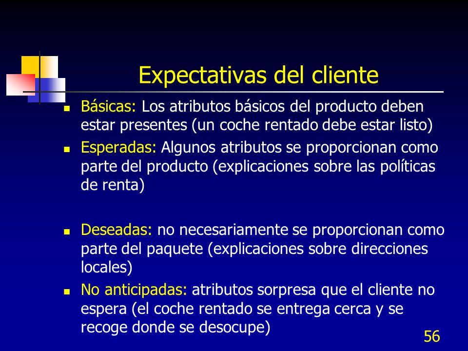 56 Expectativas del cliente Básicas: Los atributos básicos del producto deben estar presentes (un coche rentado debe estar listo) Esperadas: Algunos a