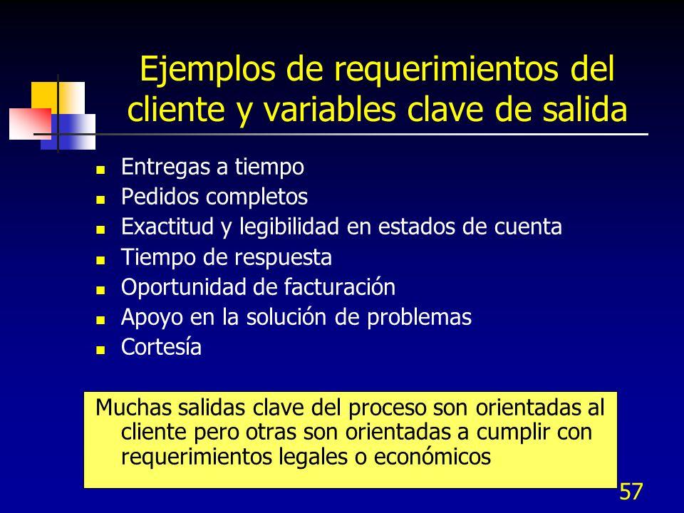 57 Ejemplos de requerimientos del cliente y variables clave de salida Entregas a tiempo Pedidos completos Exactitud y legibilidad en estados de cuenta