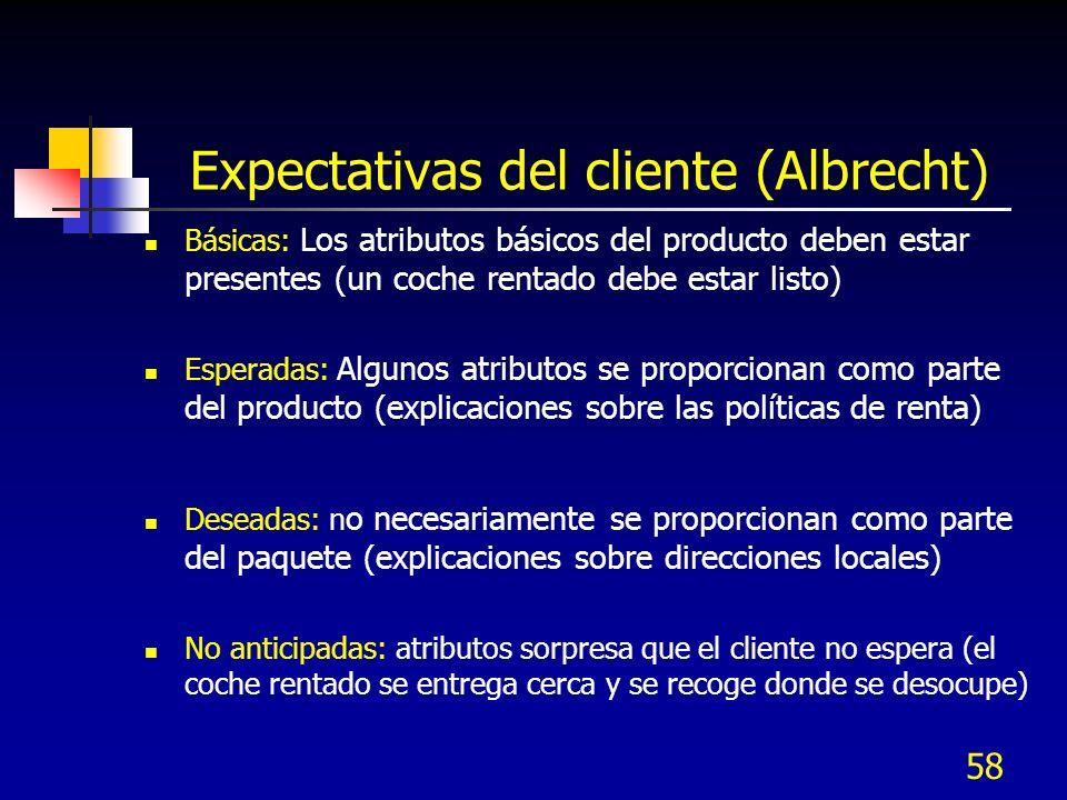 58 Expectativas del cliente (Albrecht) Básicas: Los atributos básicos del producto deben estar presentes (un coche rentado debe estar listo) Esperadas