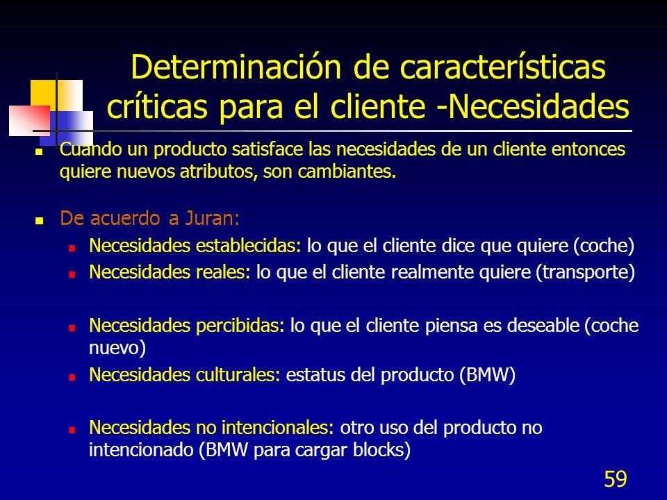 59 Determinación de características críticas para el cliente -Necesidades Cuando un producto satisface las necesidades de un cliente entonces quiere nuevos atributos, son cambiantes.