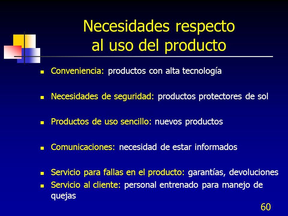 60 Necesidades respecto al uso del producto Conveniencia: productos con alta tecnología Necesidades de seguridad: productos protectores de sol Product