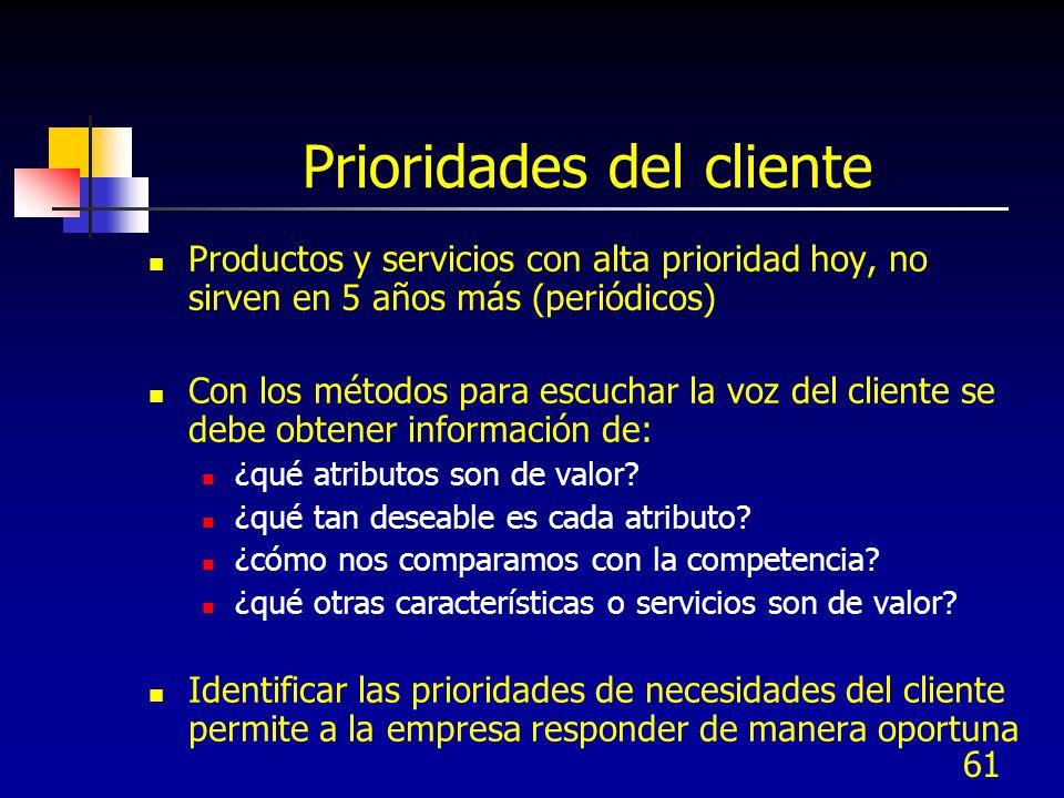 61 Prioridades del cliente Productos y servicios con alta prioridad hoy, no sirven en 5 años más (periódicos) Con los métodos para escuchar la voz del cliente se debe obtener información de: ¿qué atributos son de valor.
