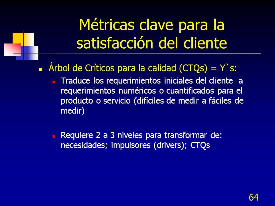 64 Métricas clave para la satisfacción del cliente Árbol de Críticos para la calidad (CTQs) = Y`s: Traduce los requerimientos iniciales del cliente a requerimientos numéricos o cuantificados para el producto o servicio (difíciles de medir a fáciles de medir) Requiere 2 a 3 niveles para transformar de: necesidades; impulsores (drivers); CTQs
