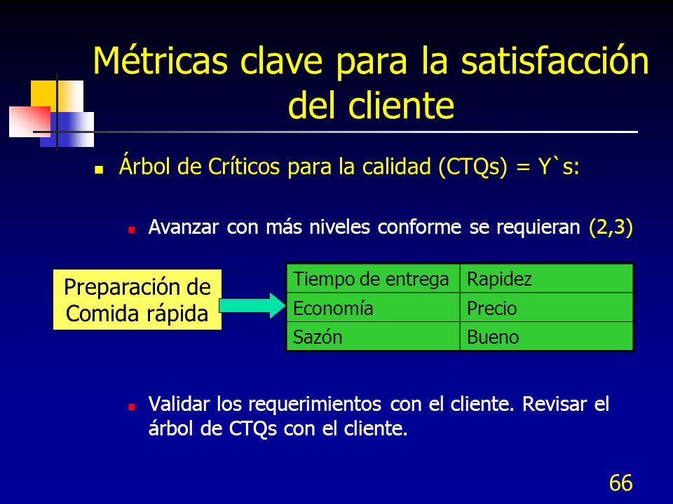 66 Métricas clave para la satisfacción del cliente Árbol de Críticos para la calidad (CTQs) = Y`s: Avanzar con más niveles conforme se requieran (2,3)