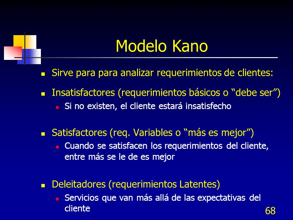 68 Modelo Kano Sirve para para analizar requerimientos de clientes: Insatisfactores (requerimientos básicos o debe ser) Si no existen, el cliente estará insatisfecho Satisfactores (req.