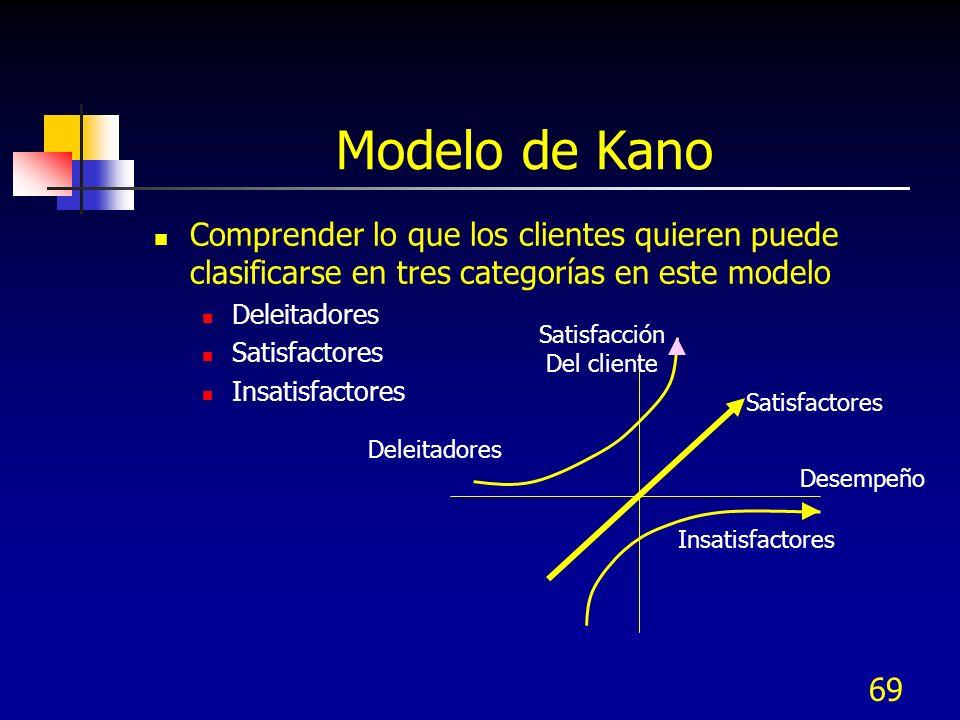69 Modelo de Kano Comprender lo que los clientes quieren puede clasificarse en tres categorías en este modelo Deleitadores Satisfactores Insatisfactor