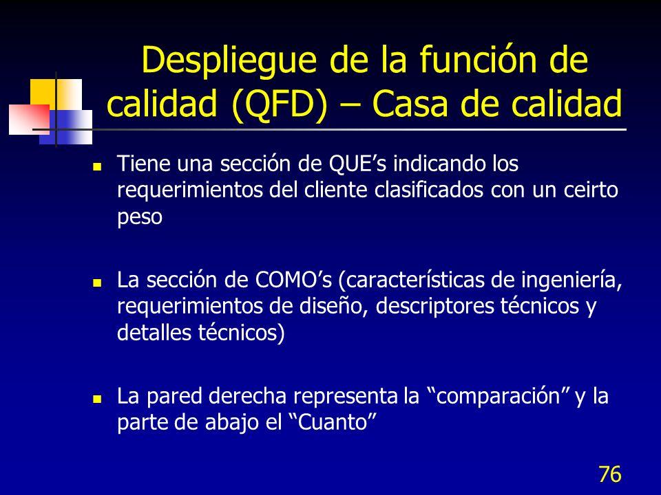 76 Despliegue de la función de calidad (QFD) – Casa de calidad Tiene una sección de QUEs indicando los requerimientos del cliente clasificados con un