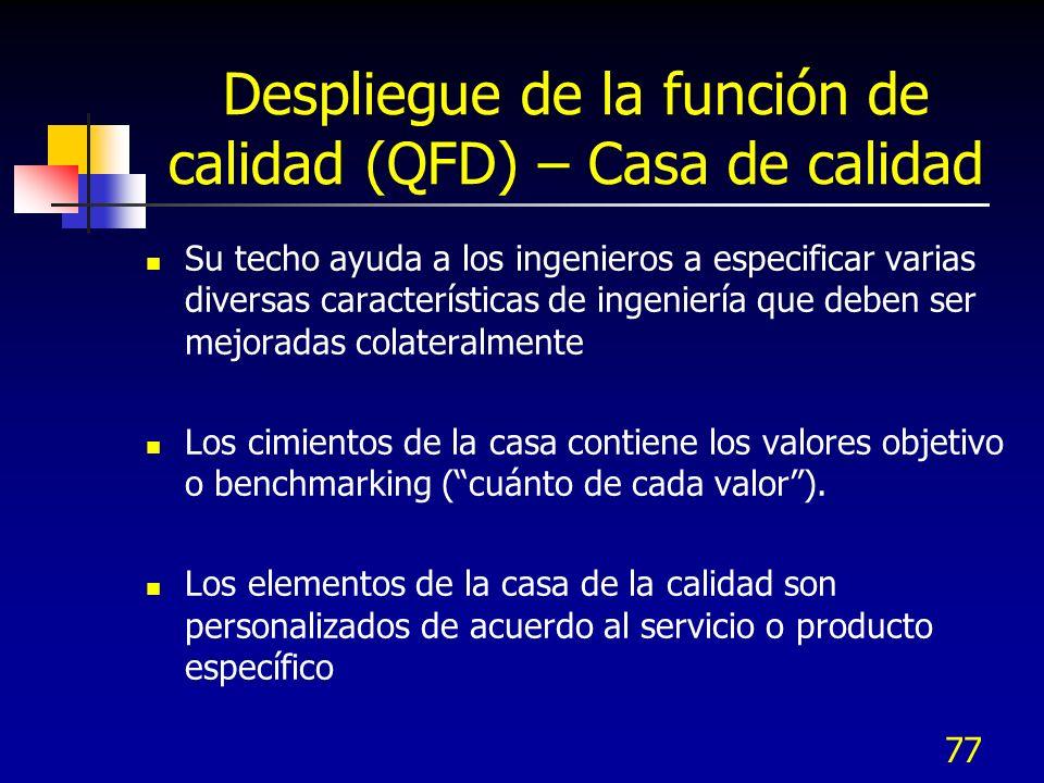 77 Despliegue de la función de calidad (QFD) – Casa de calidad Su techo ayuda a los ingenieros a especificar varias diversas características de ingeni