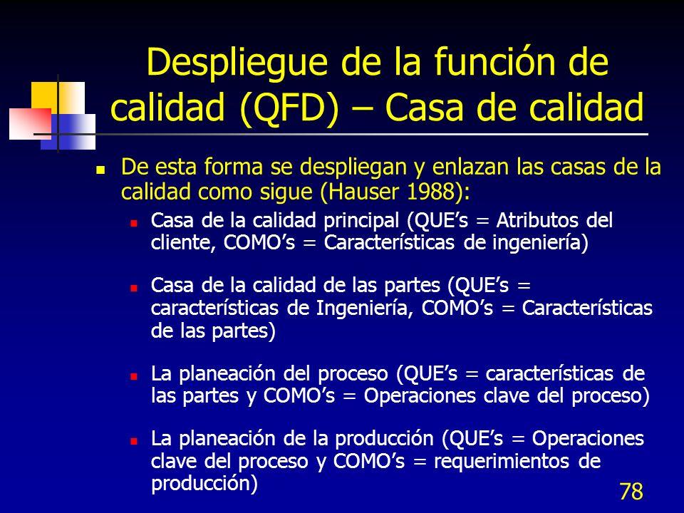 78 Despliegue de la función de calidad (QFD) – Casa de calidad De esta forma se despliegan y enlazan las casas de la calidad como sigue (Hauser 1988):