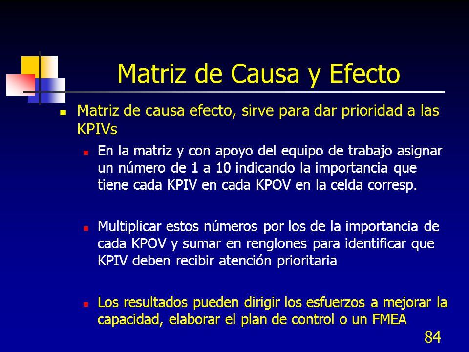 84 Matriz de Causa y Efecto Matriz de causa efecto, sirve para dar prioridad a las KPIVs En la matriz y con apoyo del equipo de trabajo asignar un número de 1 a 10 indicando la importancia que tiene cada KPIV en cada KPOV en la celda corresp.