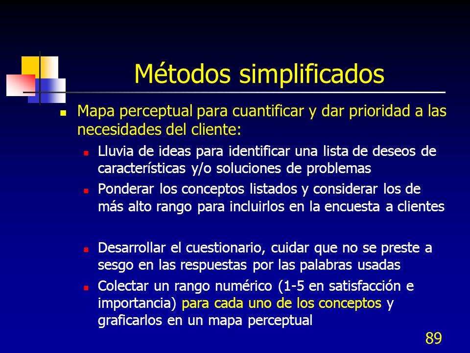 89 Métodos simplificados Mapa perceptual para cuantificar y dar prioridad a las necesidades del cliente: Lluvia de ideas para identificar una lista de