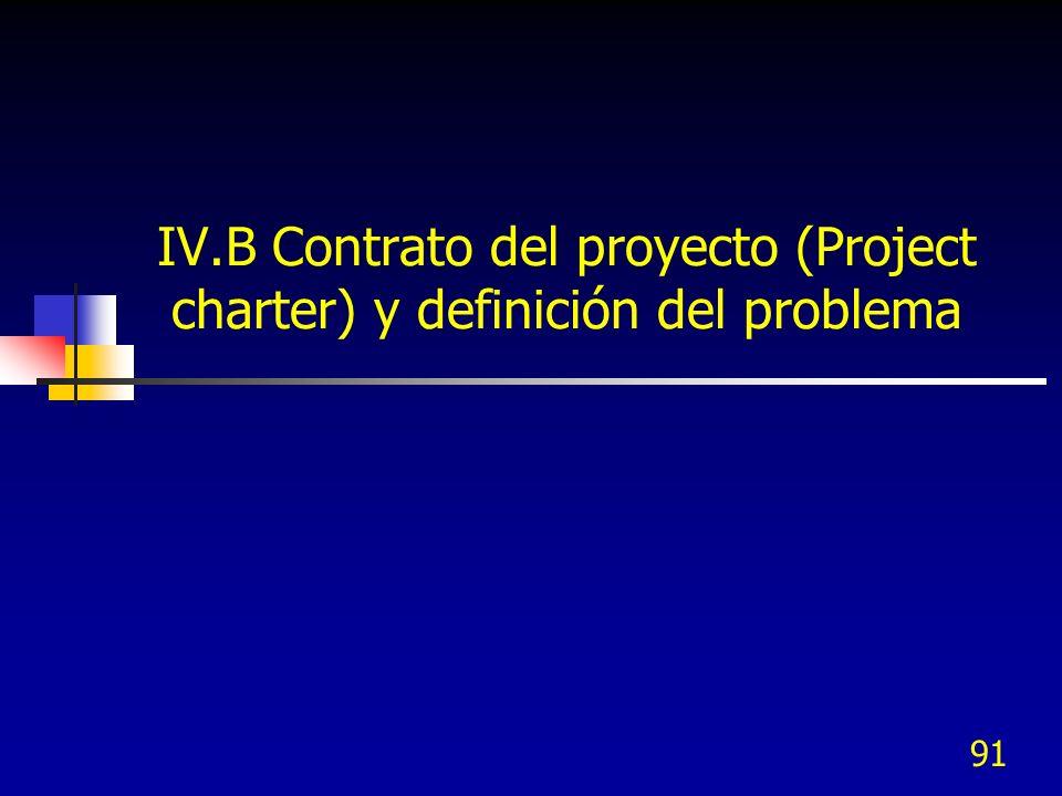 91 IV.B Contrato del proyecto (Project charter) y definición del problema