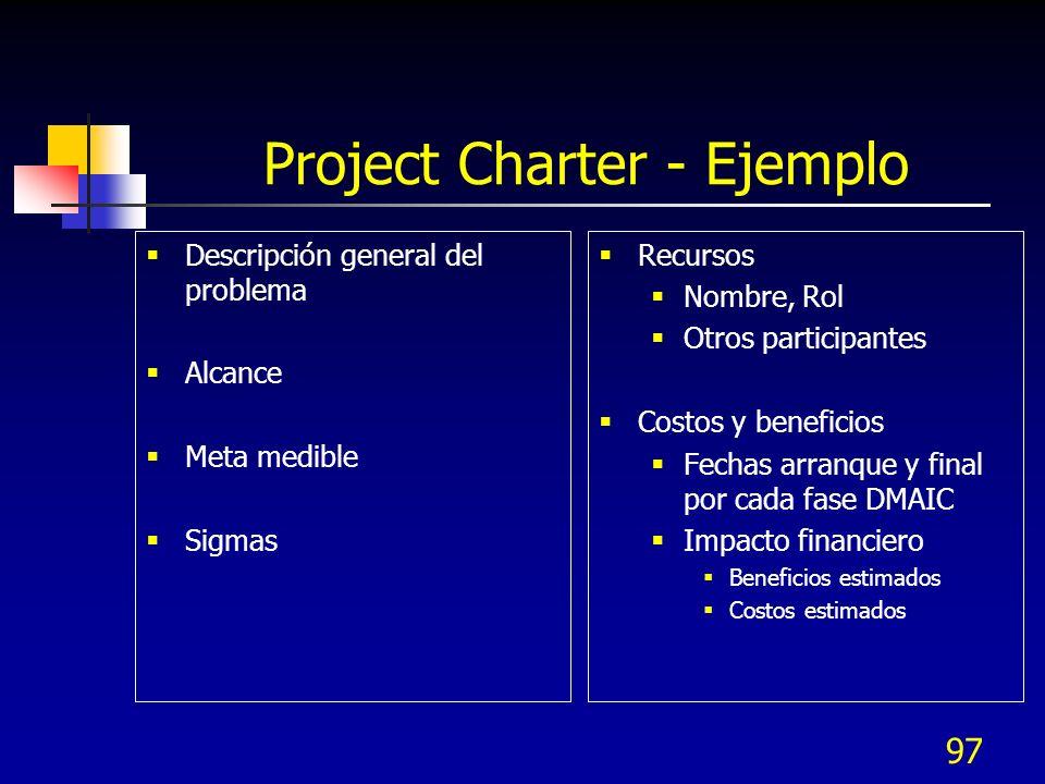 97 Project Charter - Ejemplo Descripción general del problema Alcance Meta medible Sigmas Recursos Nombre, Rol Otros participantes Costos y beneficios Fechas arranque y final por cada fase DMAIC Impacto financiero Beneficios estimados Costos estimados