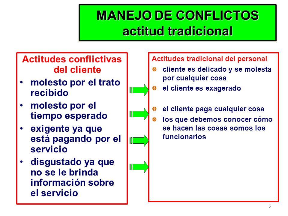 6 MANEJO DE CONFLICTOS actitud tradicional Actitudes conflictivas del cliente molesto por el trato recibido molesto por el tiempo esperado exigente ya