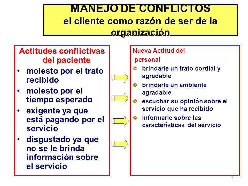 7 MANEJO DE CONFLICTOS el cliente como razón de ser de la organización Actitudes conflictivas del paciente molesto por el trato recibido molesto por e