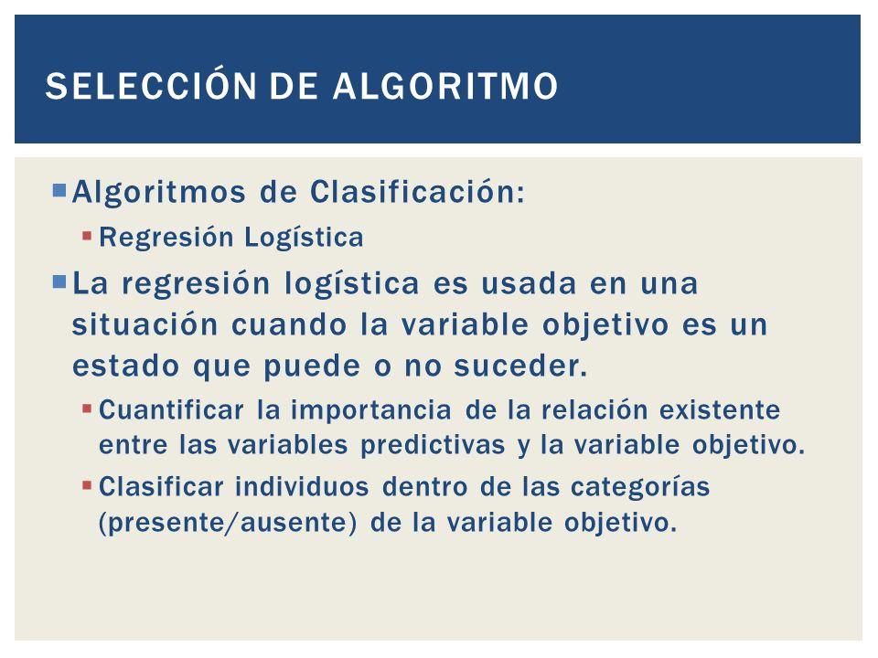 SELECCIÓN DE ALGORITMO Algoritmos de Clasificación: Regresión Logística La regresión logística es usada en una situación cuando la variable objetivo es un estado que puede o no suceder.