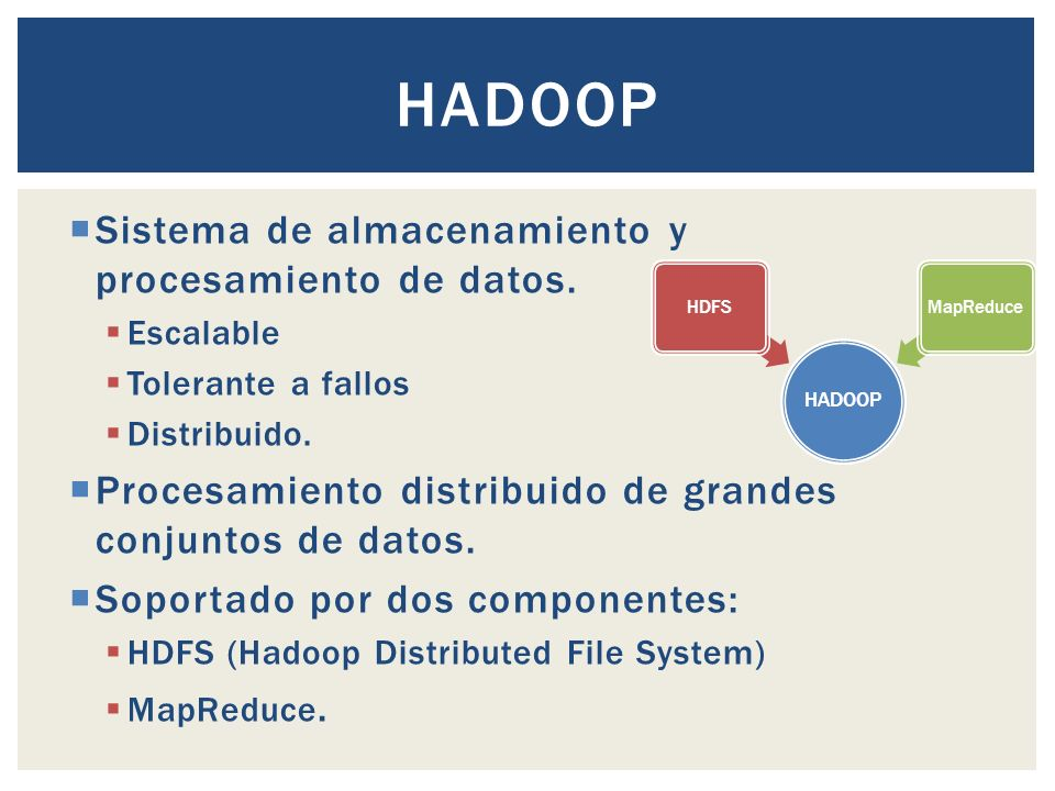 Sistema de almacenamiento y procesamiento de datos.
