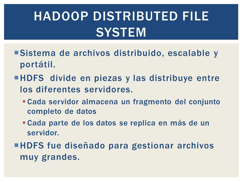 Sistema de archivos distribuido, escalable y portátil.