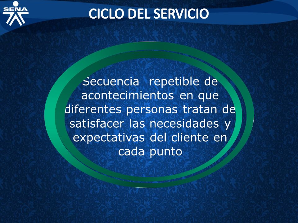 Secuencia repetible de acontecimientos en que diferentes personas tratan de satisfacer las necesidades y expectativas del cliente en cada punto