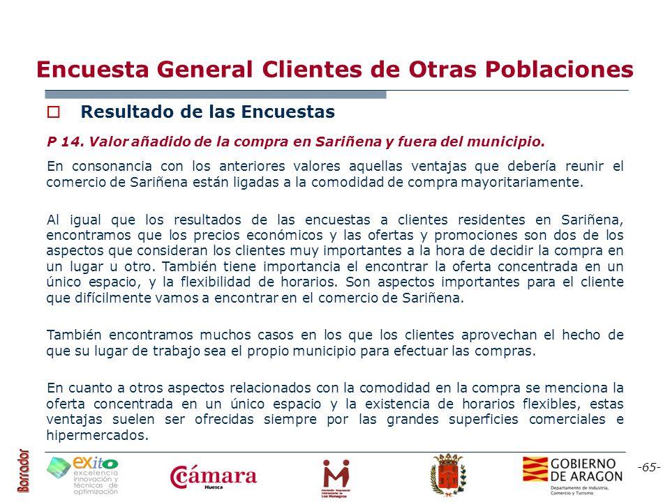 -65- P 14. Valor añadido de la compra en Sariñena y fuera del municipio.
