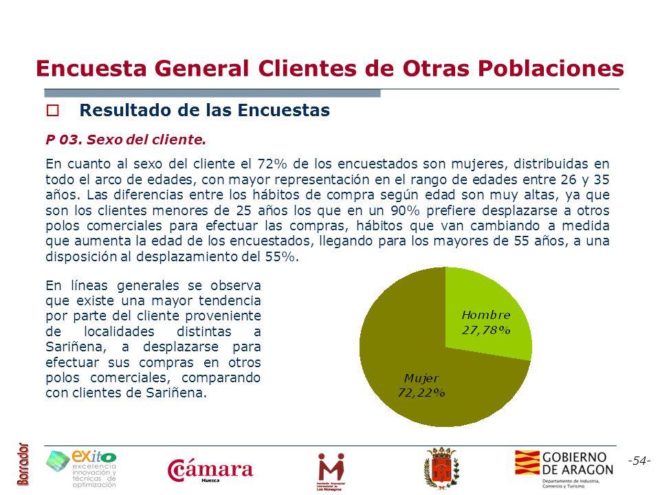 -54- En líneas generales se observa que existe una mayor tendencia por parte del cliente proveniente de localidades distintas a Sariñena, a desplazarse para efectuar sus compras en otros polos comerciales, comparando con clientes de Sariñena.