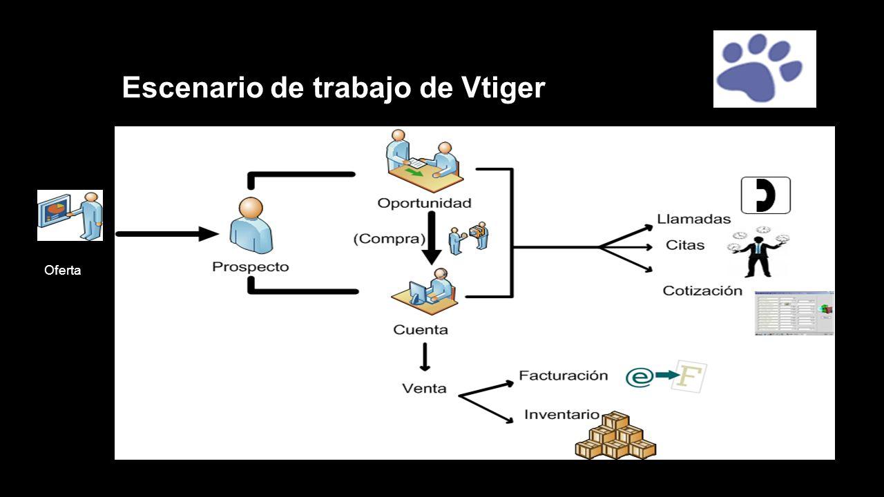 Escenario de trabajo de Vtiger Oferta