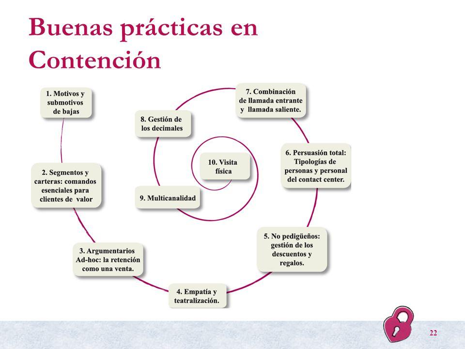 Buenas prácticas en Contención 22