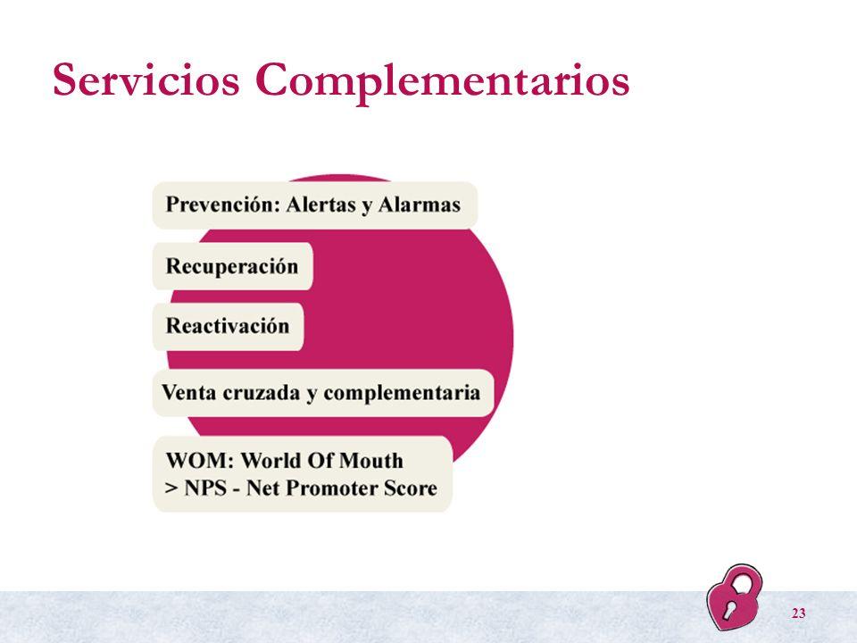 Servicios Complementarios 23