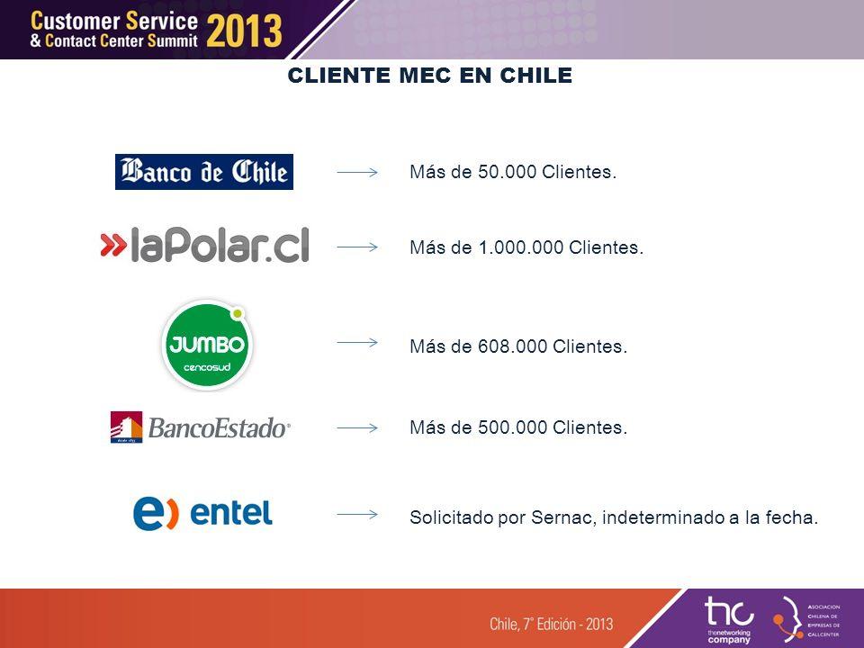 CLIENTE MEC EN CHILE Más de 50.000 Clientes. Más de 500.000 Clientes. Solicitado por Sernac, indeterminado a la fecha. Más de 608.000 Clientes. Más de
