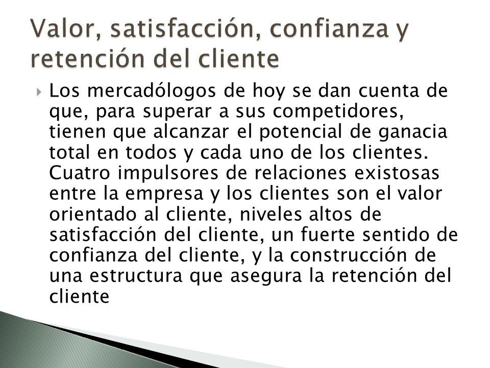 ValorSatisfacción ConfianzaRetención Relaciones exitosa con los clientes