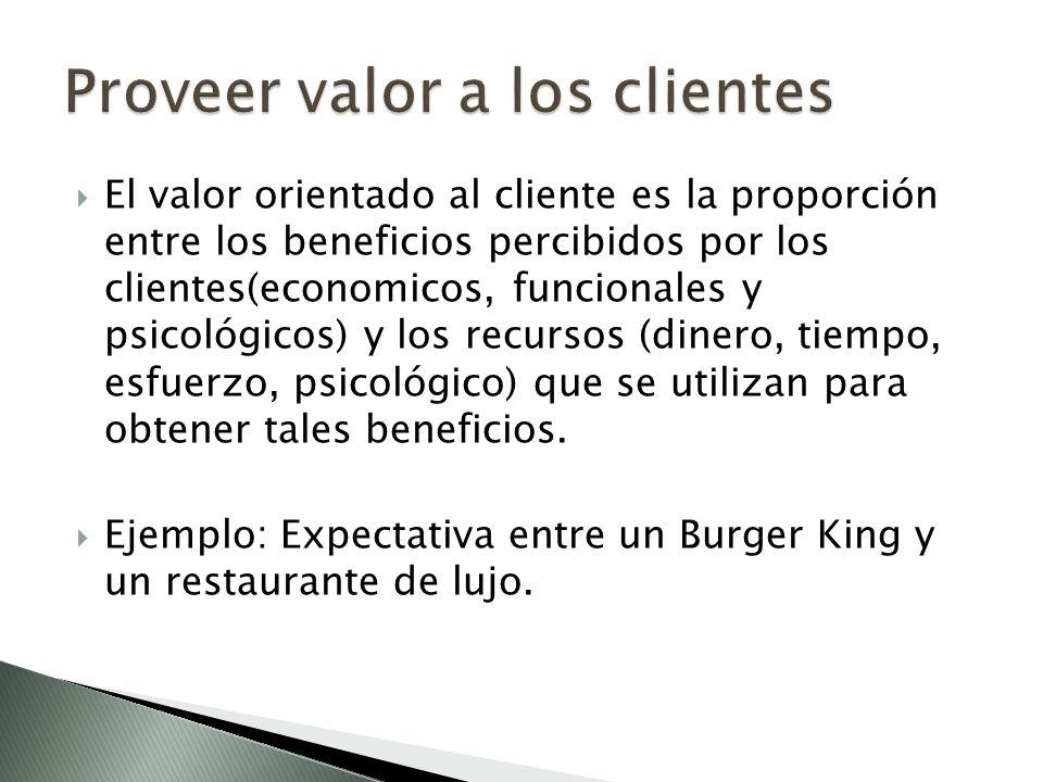 El valor orientado al cliente es la proporción entre los beneficios percibidos por los clientes(economicos, funcionales y psicológicos) y los recursos (dinero, tiempo, esfuerzo, psicológico) que se utilizan para obtener tales beneficios.