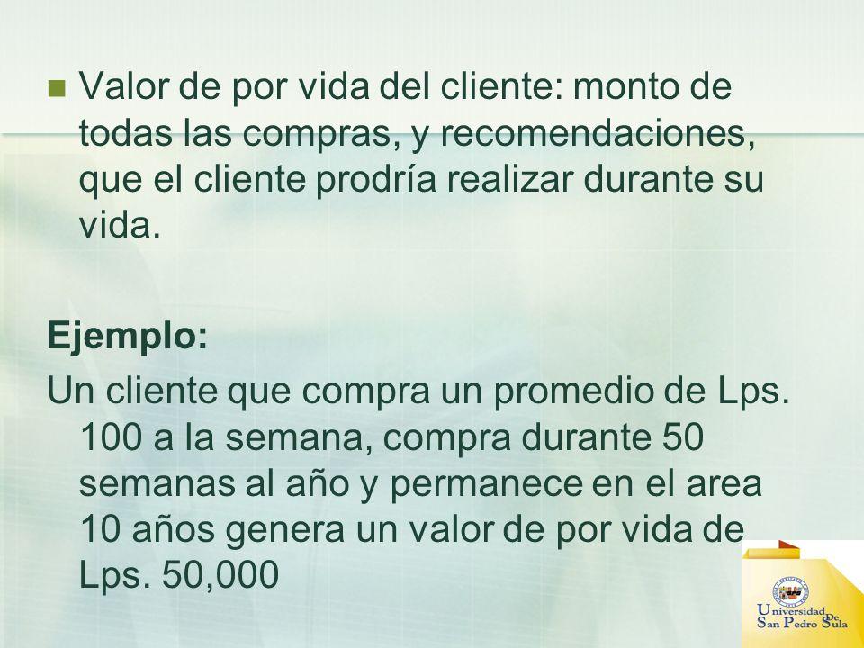 Valor de por vida del cliente: monto de todas las compras, y recomendaciones, que el cliente prodría realizar durante su vida. Ejemplo: Un cliente que