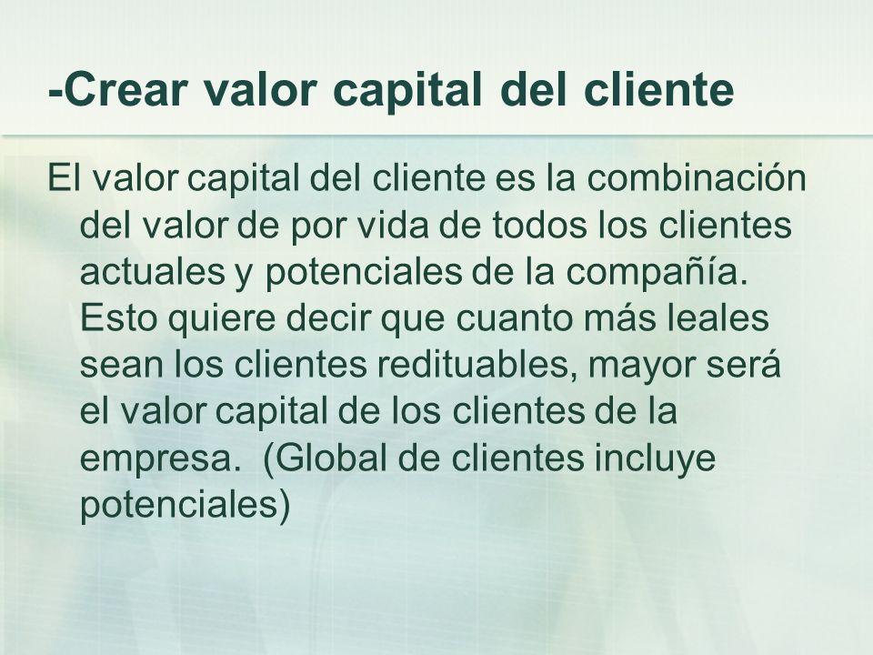 -Crear valor capital del cliente El valor capital del cliente es la combinación del valor de por vida de todos los clientes actuales y potenciales de