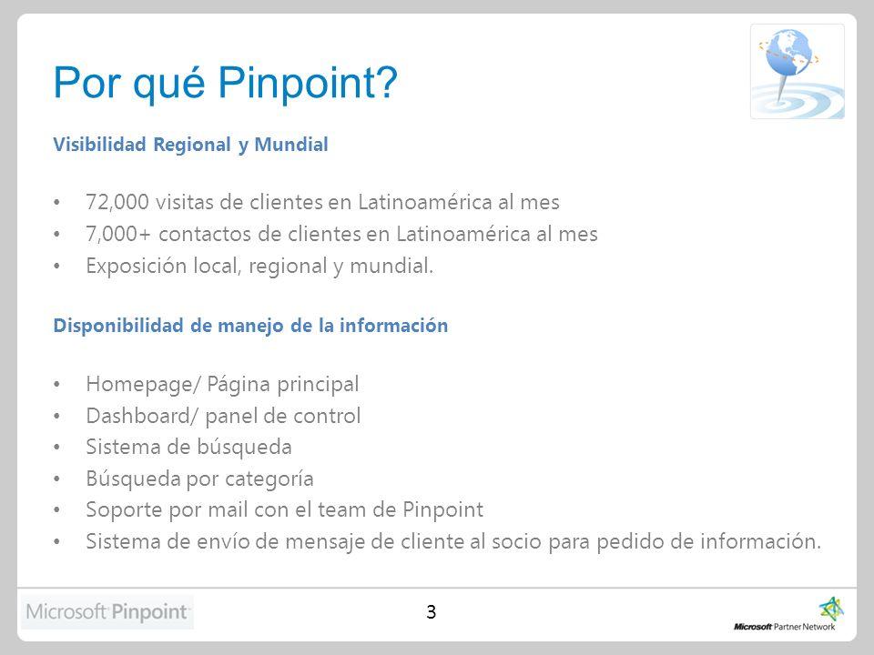 Por qué Pinpoint.