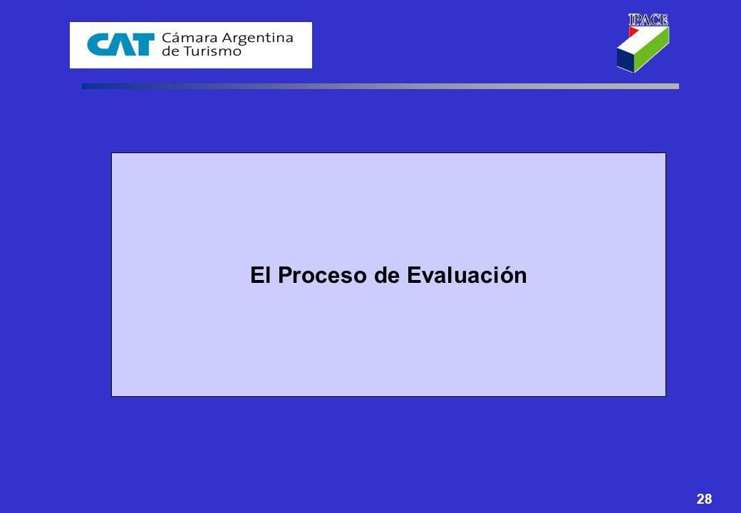 28 El Proceso de Evaluación