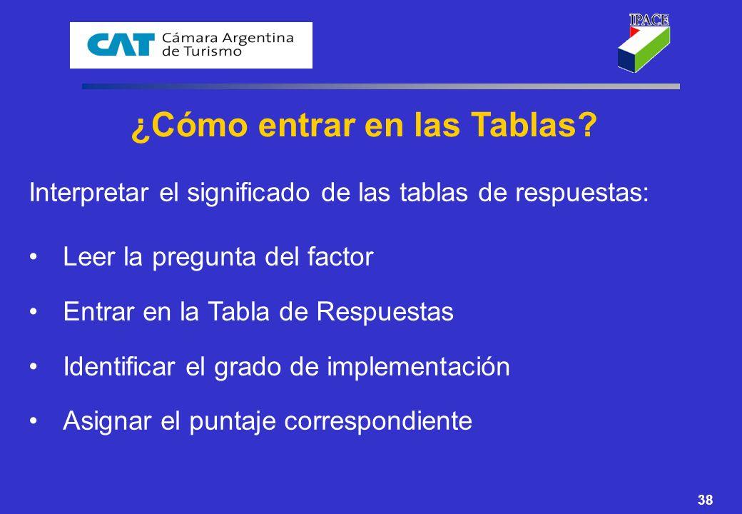 38 ¿Cómo entrar en las Tablas? Interpretar el significado de las tablas de respuestas: Leer la pregunta del factor Entrar en la Tabla de Respuestas Id