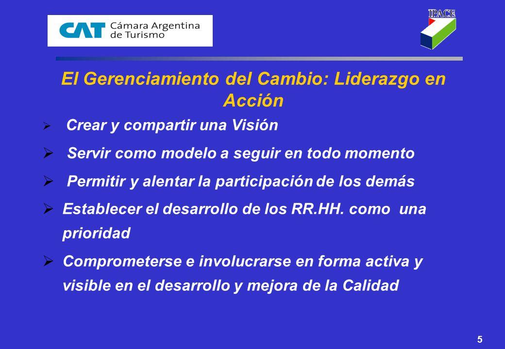 36 COLUMNA DEL CUESTIONARIO NO IMPLEMENTADA IMPLEMENTACION EN DESARROLLO IMPLEMENTACION PARCIAL IMPLEMENTACION TOTAL NIVEL DE EXCELENCIA TABLA DE RESPUESTAS PARA LIDERAZGO Y GESTION COMENTARIOS Esta actividad no se realiza en la empresa.