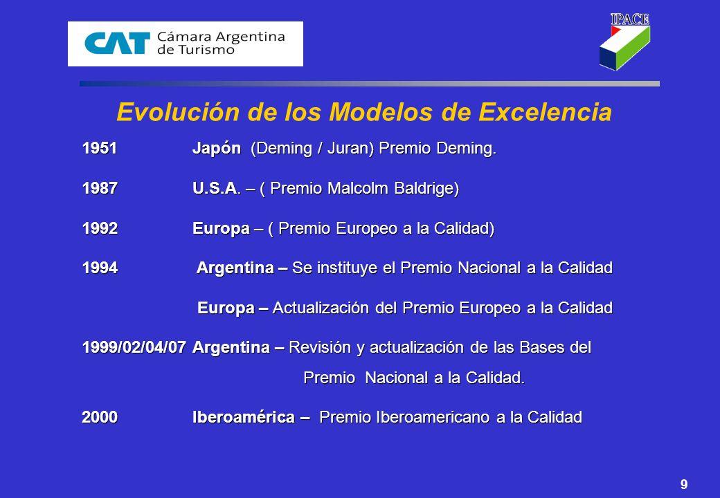 10 EL MODELO DEL PREMIO NACIONAL A LA CALIDAD ES UN MODELO DE GESTIÓN PARA LA EXCELENCIA Y UNA HERRAMIENTA DE EVALUACIÓN ORGANIZACIONAL