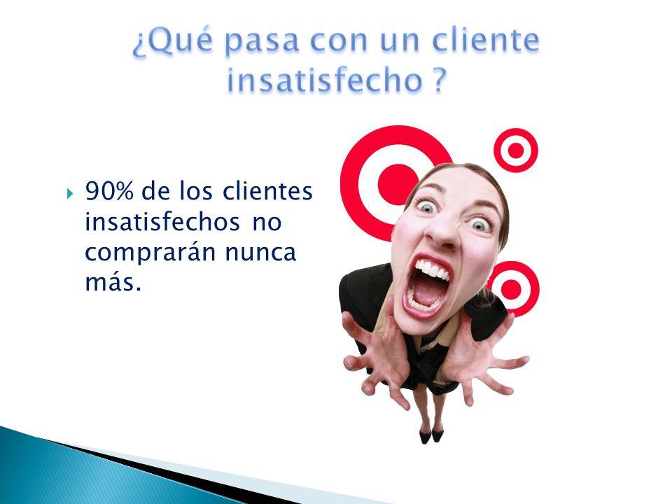 90% de los clientes insatisfechos no comprarán nunca más.
