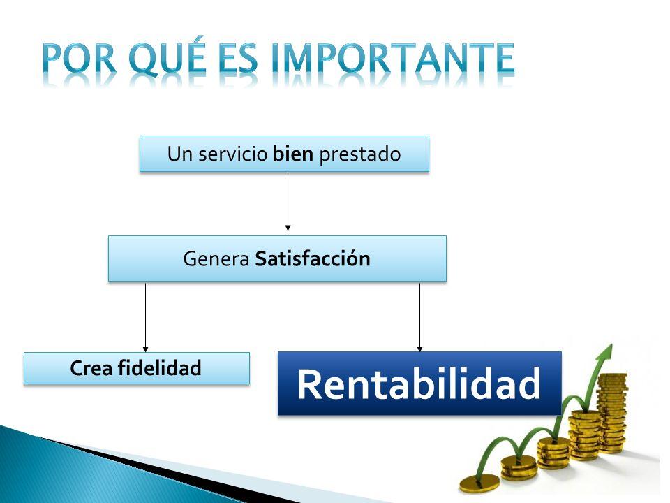 Un servicio bien prestado Genera Satisfacción Rentabilidad Crea fidelidad