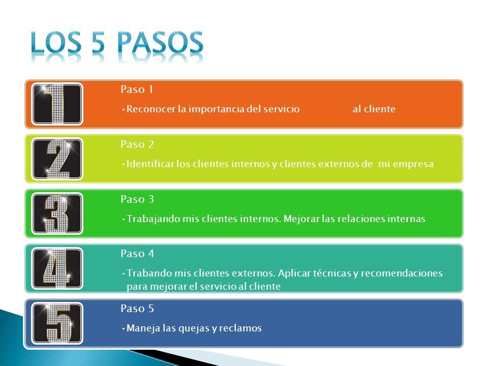 Paso 1 Reconocer la importancia del servicio al cliente Paso 2 Identificar los clientes internos y clientes externos de mi empresa Paso 3 Trabajando m