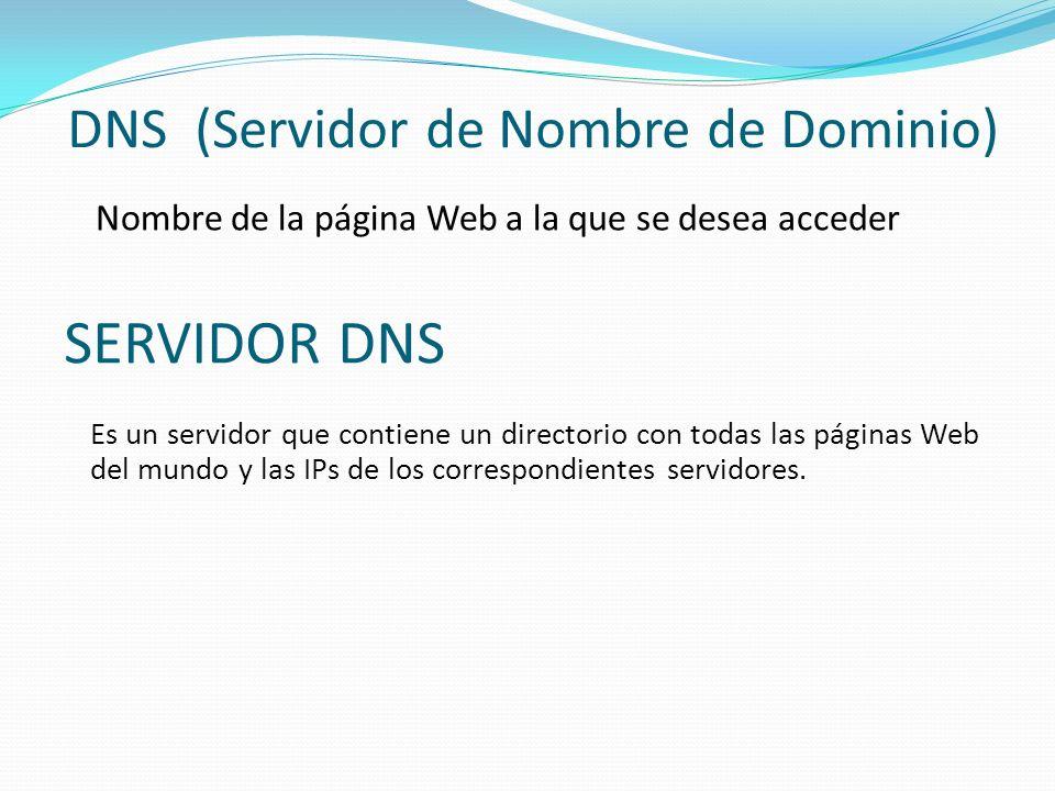 DNS (Servidor de Nombre de Dominio) Nombre de la página Web a la que se desea acceder SERVIDOR DNS Es un servidor que contiene un directorio con todas